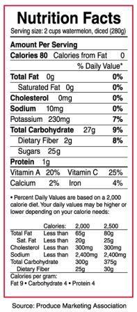 10 Amazing Nutritional Benefits Of Watermelon Whatthafact Com