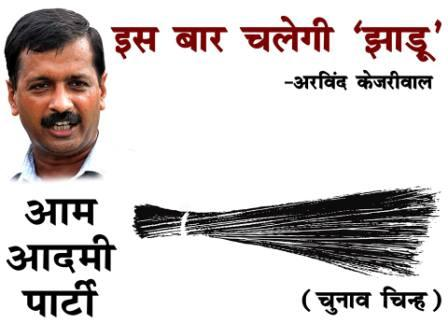 Aam Aadmi Party Symbol
