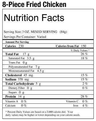 nutrition facts of chicken