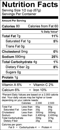 nutrition facts of olives