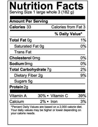 nutrition facts of tomato