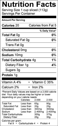 nutrition facts of zucchini