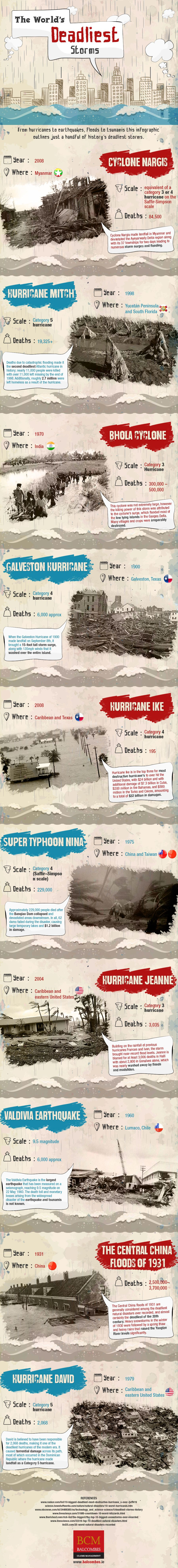 World's Deadiest Storms InfoGraphic